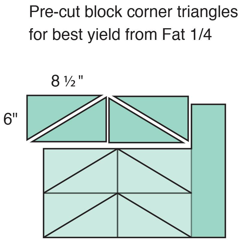 instruction: Diagram A