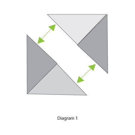 instruction:Diagram 1