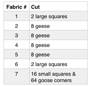 geese crossing fabric cutting requirements